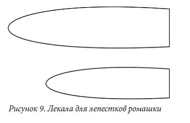 Шаблон лепестка ромашки из бумаги для конкурса