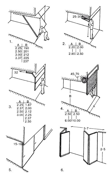 Как сделать раздвижные ворота в гараж своими руками