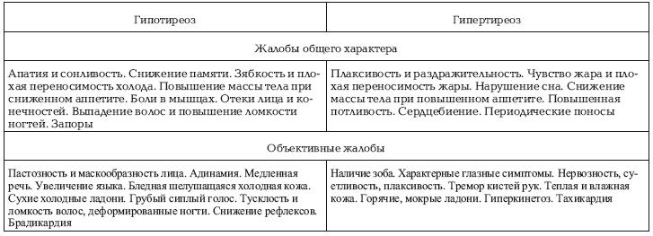 383 цветные иллюстрации, шабалова, тв джангирова