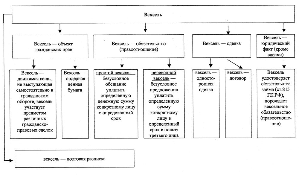 микрозаймы creditoros ru