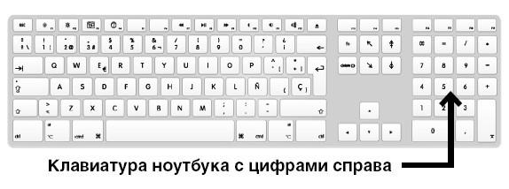 Почему не работает клавиатура с цифрами справа