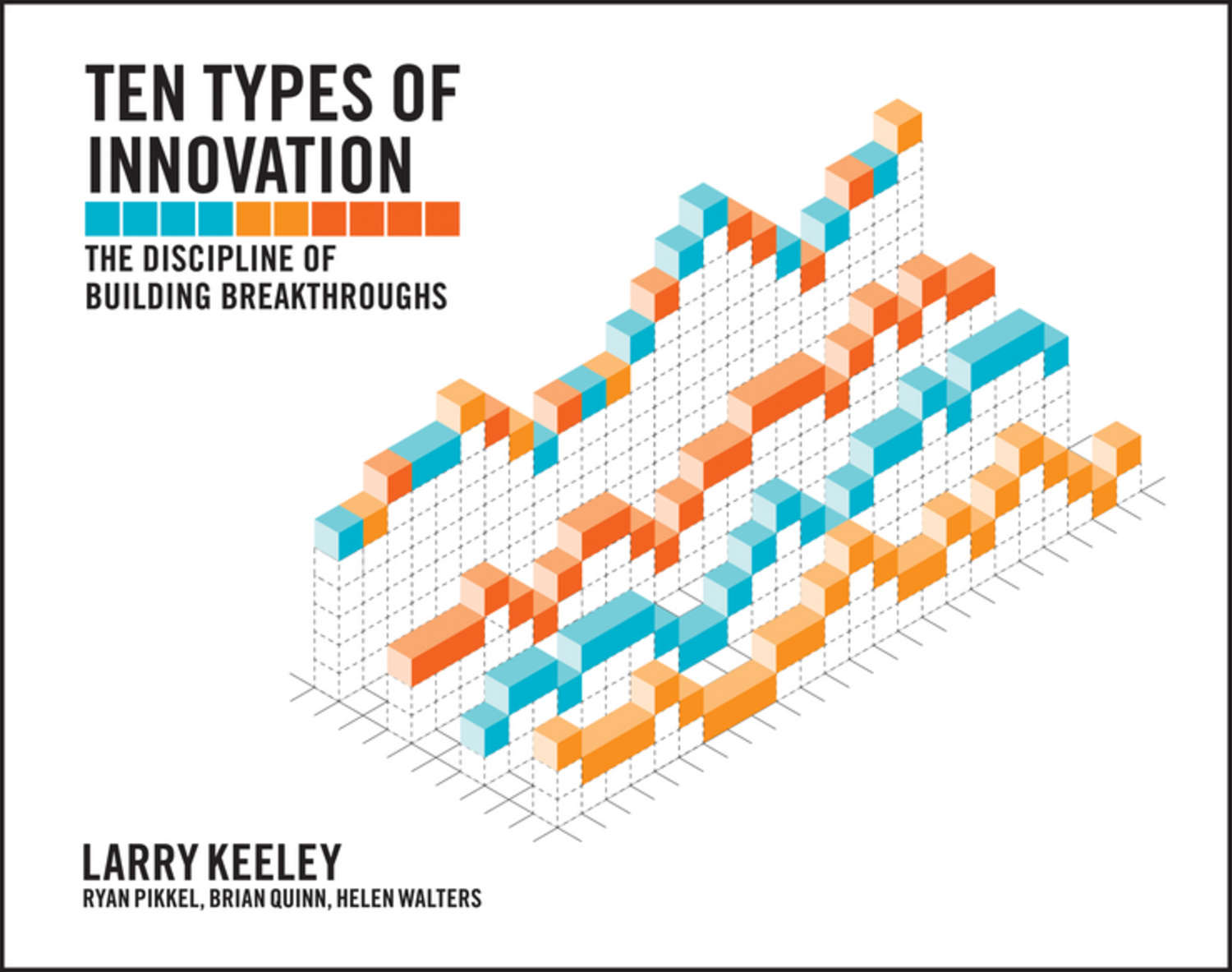 types of innovations in marketing