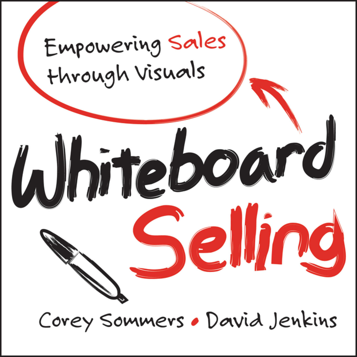 visuals and dramatization used in sales